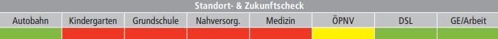 Check Harlingen ISEK 2012